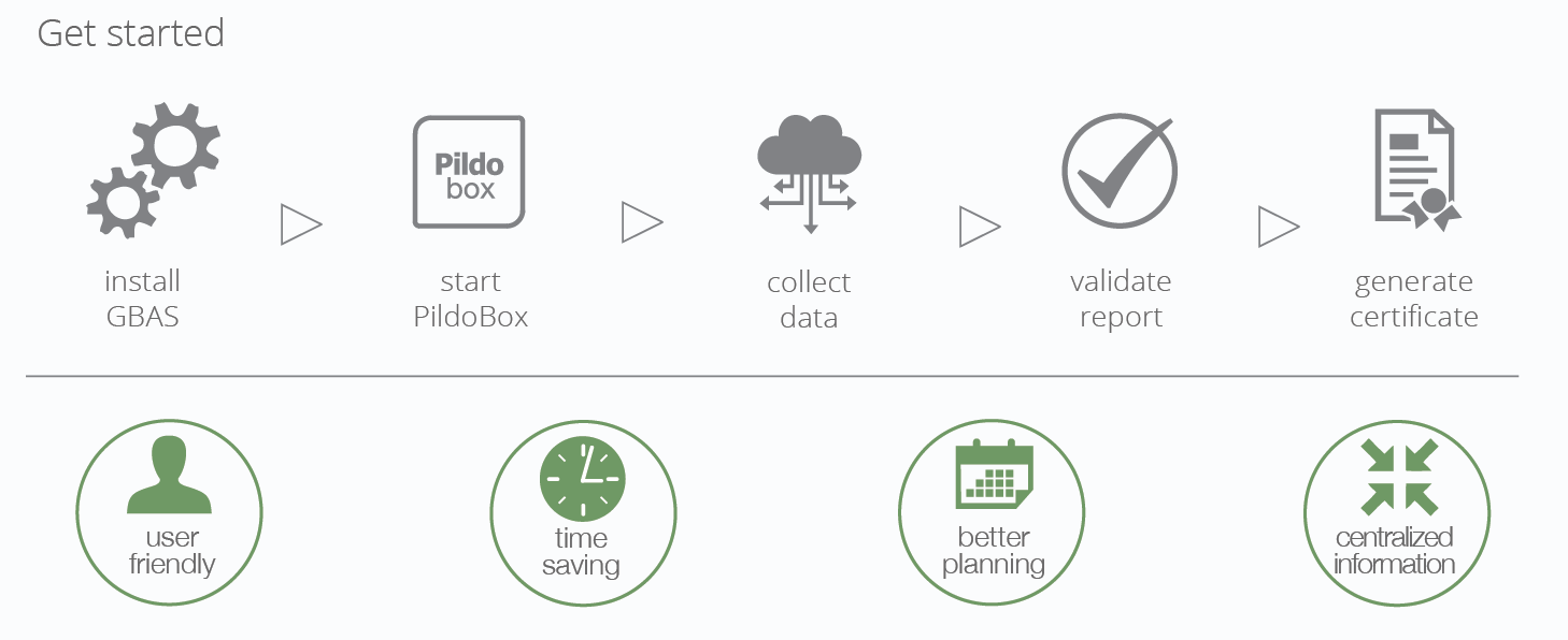Pildo_Box_logo